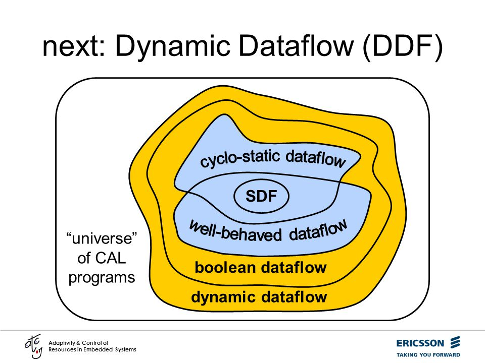 next: Dynamic Dataflow (DDF)
