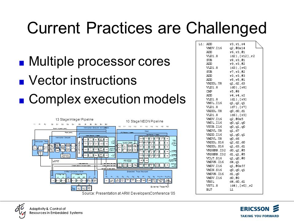 Current Practices are Challenged