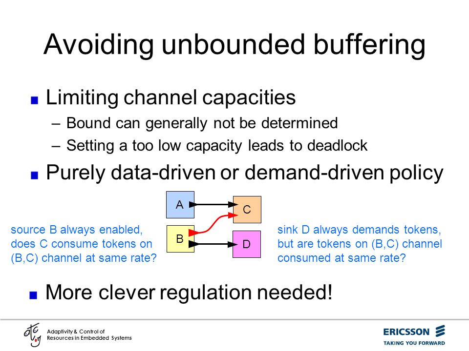 Avoiding unbounded buffering