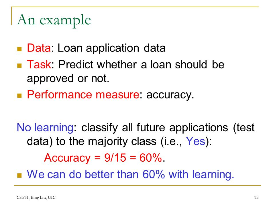 An example Data: Loan application data