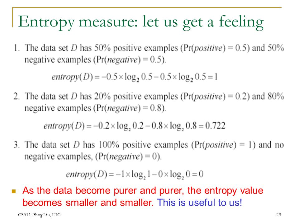 Entropy measure: let us get a feeling