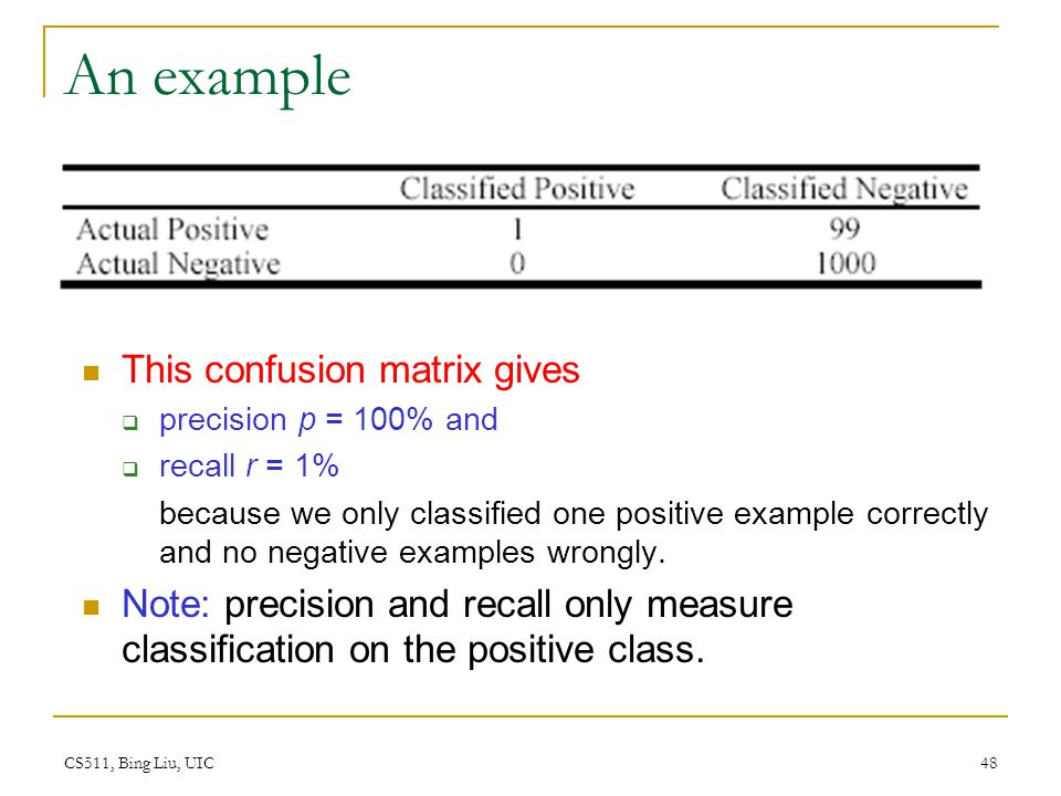 An example This confusion matrix gives