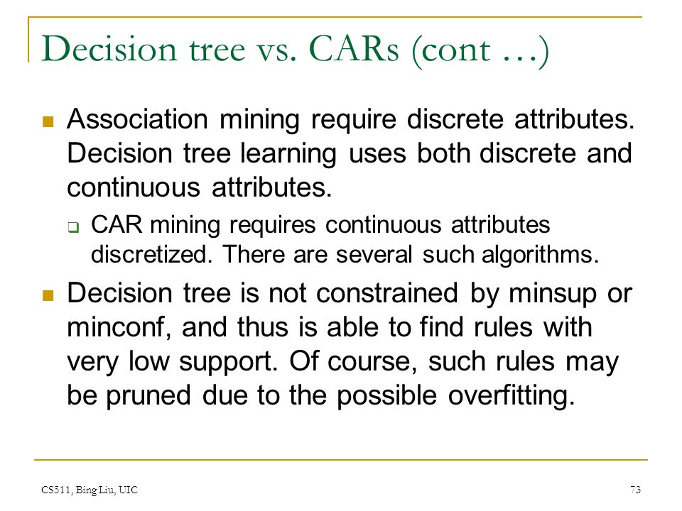 Decision tree vs. CARs (cont …)