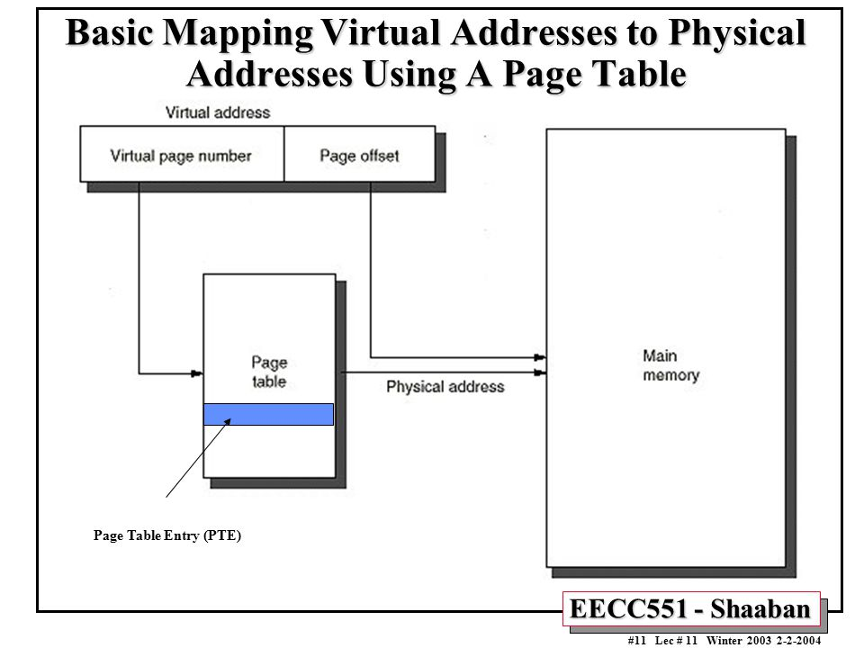Basic Mapping Virtual Addresses to Physical Addresses Using A Page Table