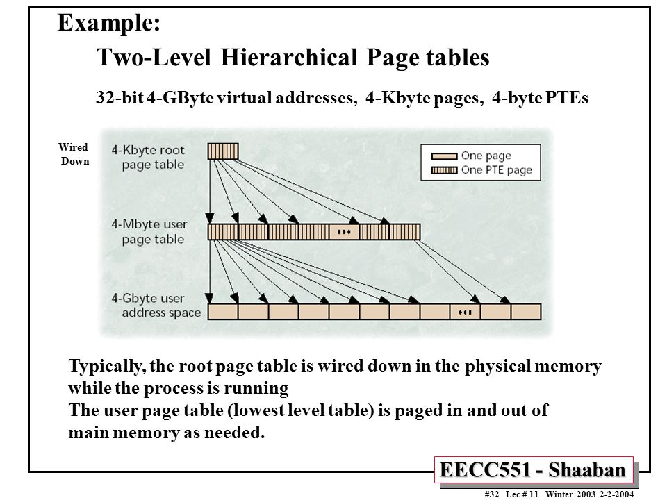 Example: Two-Level Hierarchical Page tables