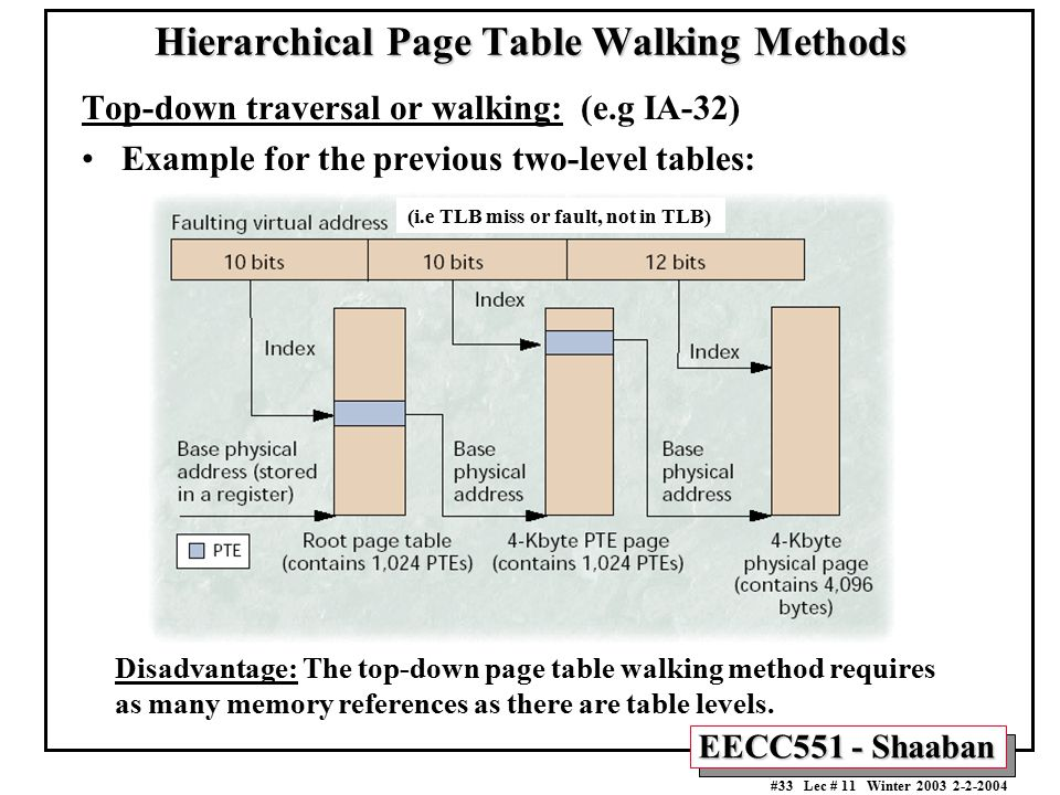 Hierarchical Page Table Walking Methods
