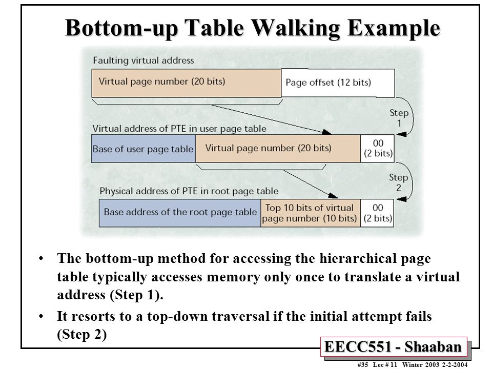 Bottom-up Table Walking Example