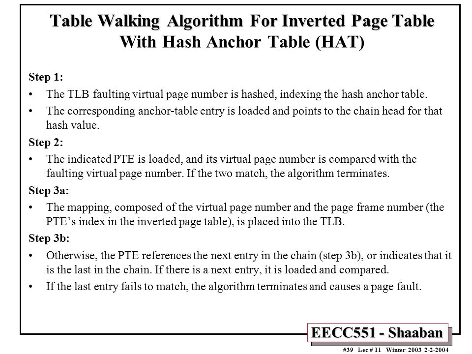 Table Walking Algorithm For Inverted Page Table With Hash Anchor Table (HAT)