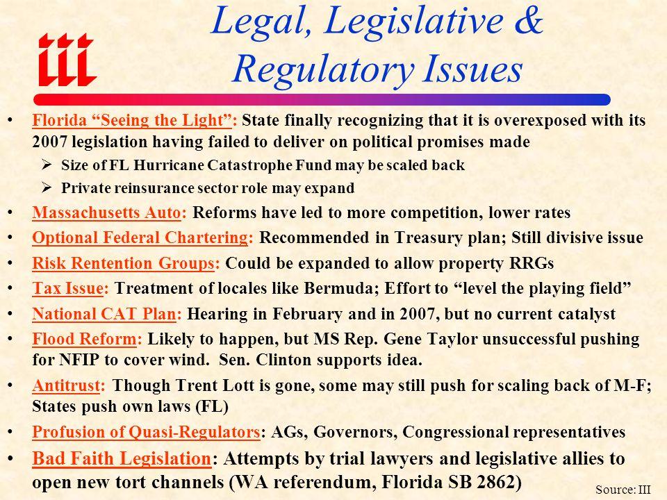 Legal, Legislative & Regulatory Issues
