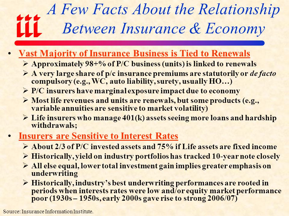 A Few Facts About the Relationship Between Insurance & Economy