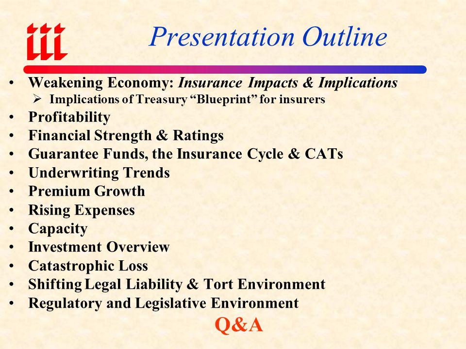 Presentation Outline Q&A