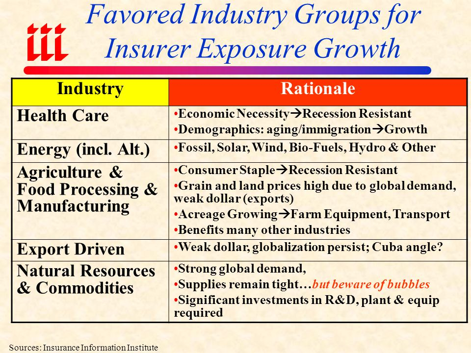 Favored Industry Groups for Insurer Exposure Growth