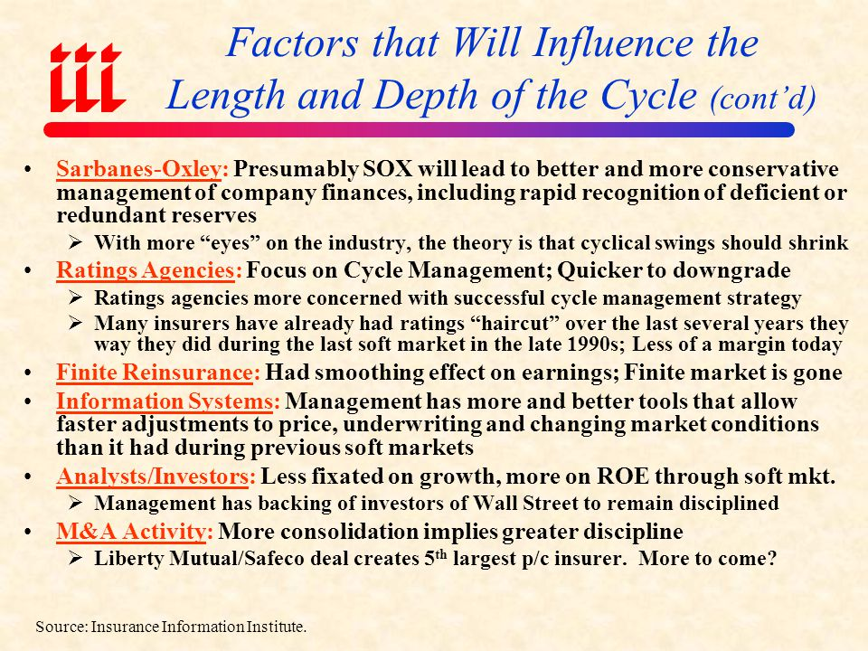 Factors that Will Influence the Length and Depth of the Cycle (cont'd)