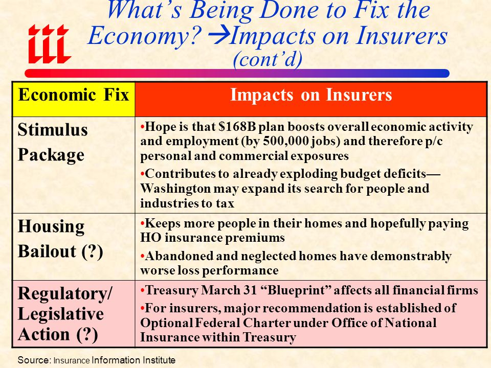 What's Being Done to Fix the Economy Impacts on Insurers (cont'd)