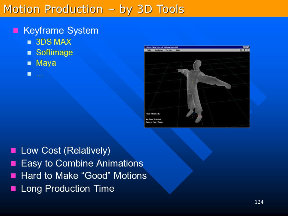 Motion Production – by 3D Tools