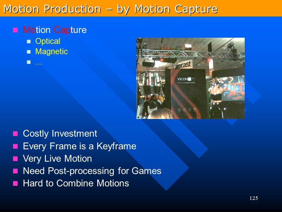 Motion Production – by Motion Capture