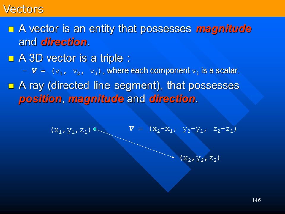 A vector is an entity that possesses magnitude and direction.