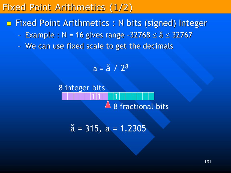 Fixed Point Arithmetics (1/2)