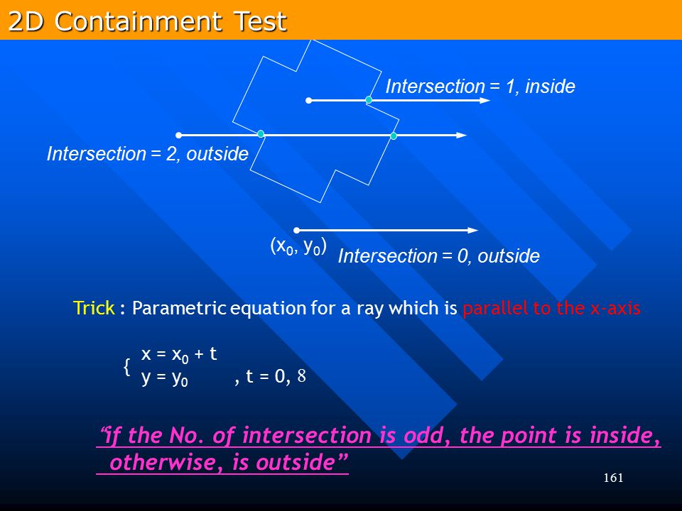2D Containment Test Intersection = 1, inside. Intersection = 2, outside. (x0, y0) Intersection = 0, outside.