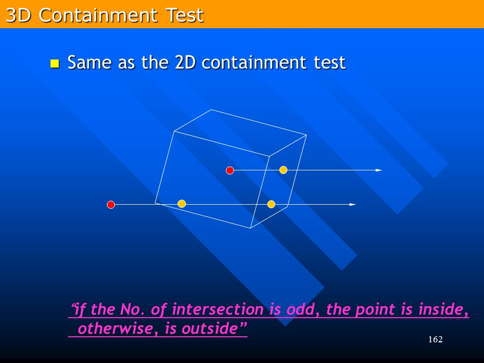 Same as the 2D containment test