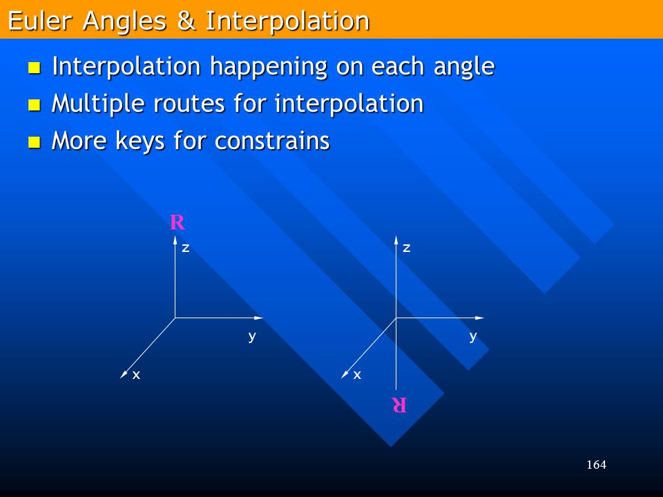 Euler Angles & Interpolation