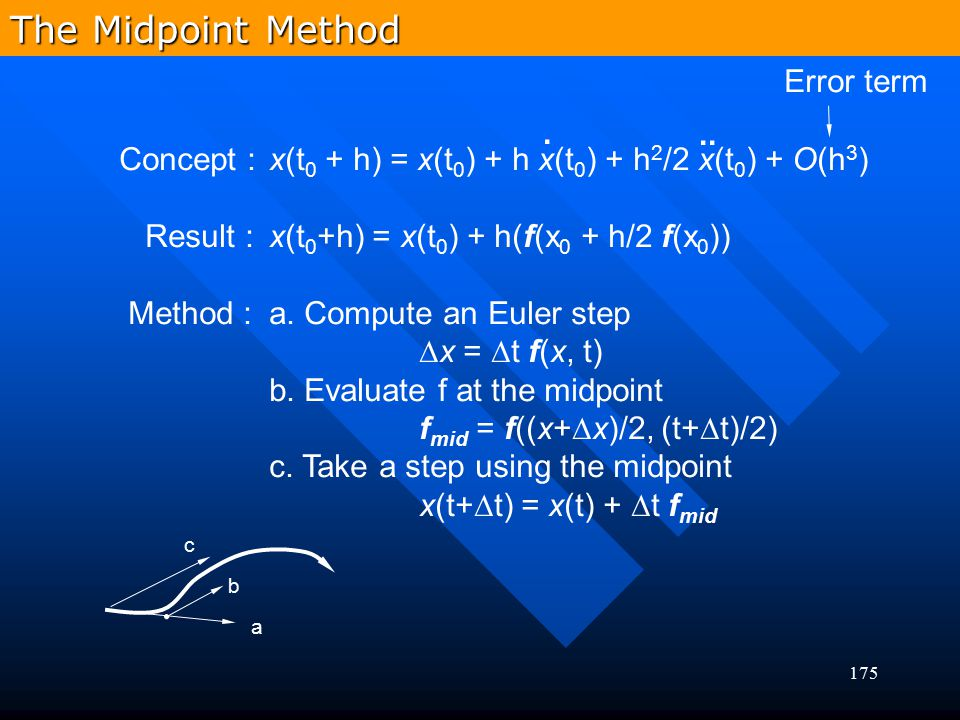 The Midpoint Method Error term . ..