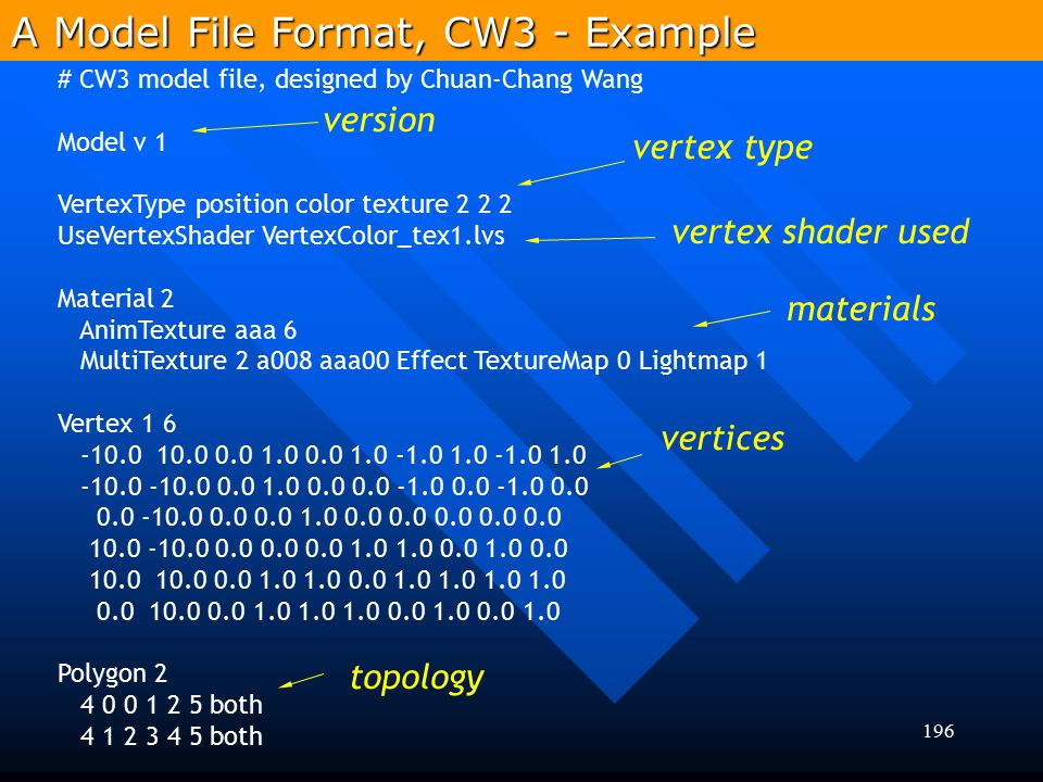 A Model File Format, CW3 - Example