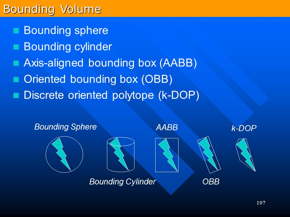 Axis-aligned bounding box (AABB) Oriented bounding box (OBB)