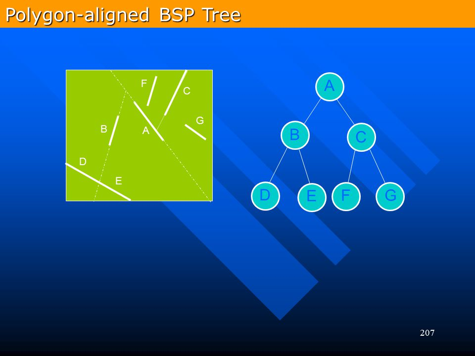 Polygon-aligned BSP Tree
