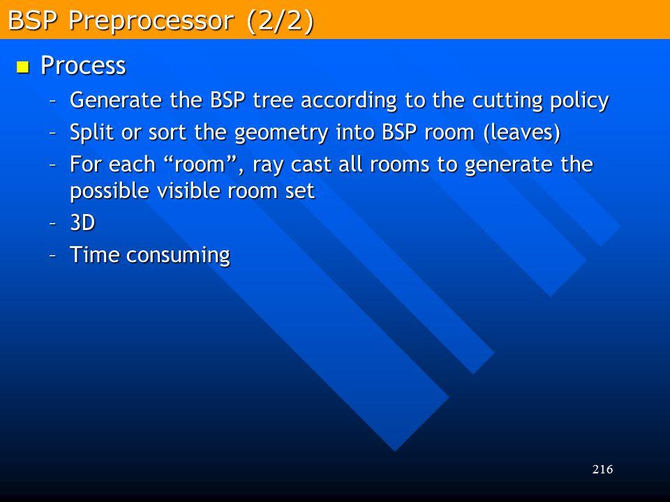 BSP Preprocessor (2/2) Process