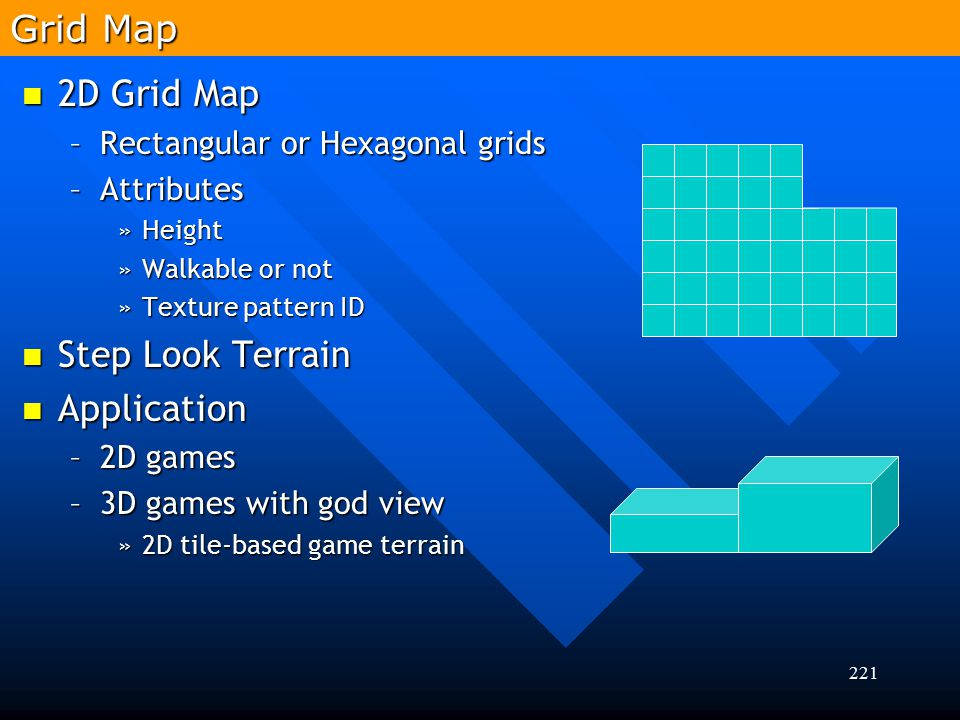 Grid Map 2D Grid Map Step Look Terrain Application