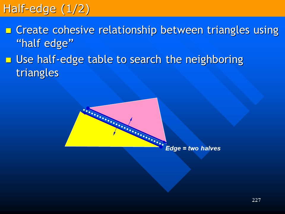 Create cohesive relationship between triangles using half edge
