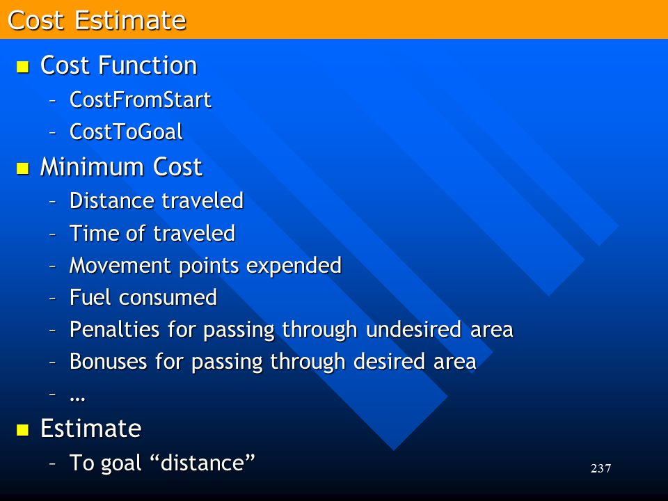 Cost Estimate Cost Function Minimum Cost Estimate CostFromStart