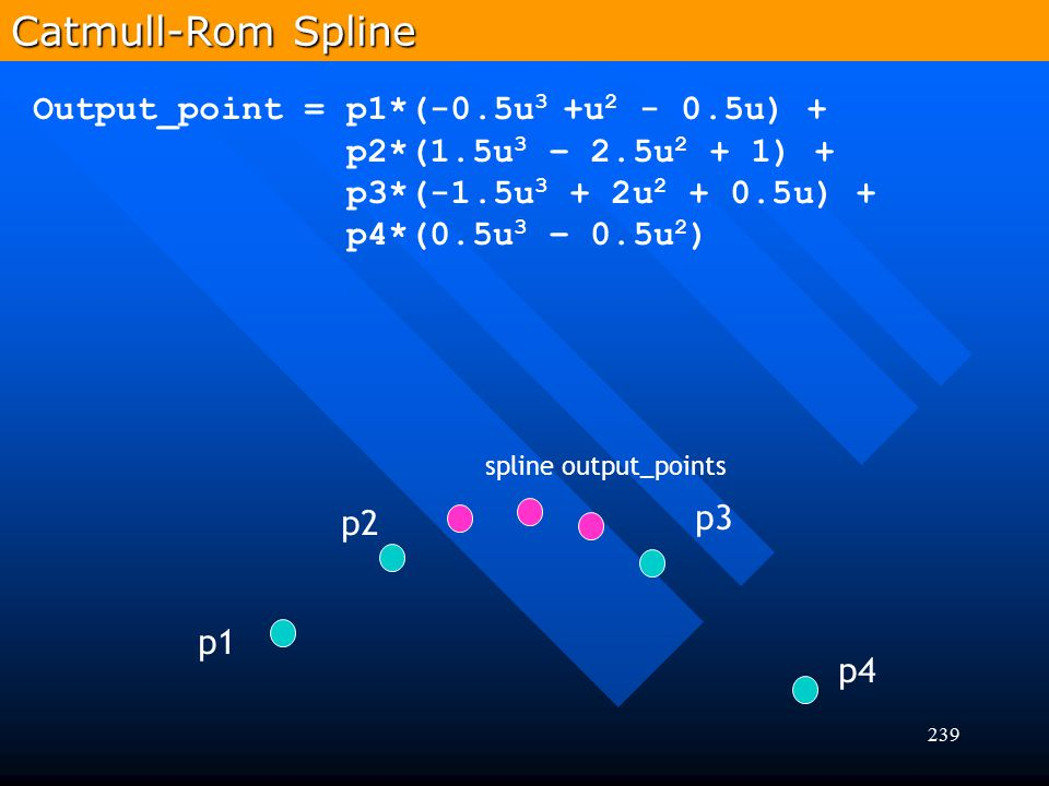 Catmull-Rom Spline Output_point = p1*(-0.5u3 +u2 - 0.5u) +
