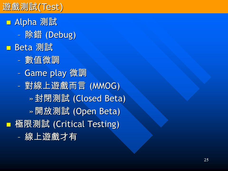 遊戲測試(Test) Alpha 測試. 除錯 (Debug) Beta 測試. 數值微調. Game play 微調. 對線上遊戲而言 (MMOG) 封閉測試 (Closed Beta)