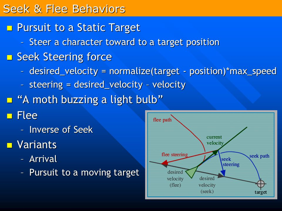 Pursuit to a Static Target Seek Steering force
