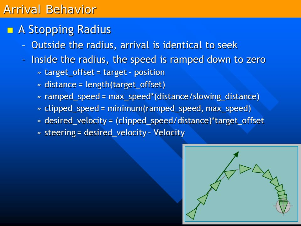 Arrival Behavior A Stopping Radius