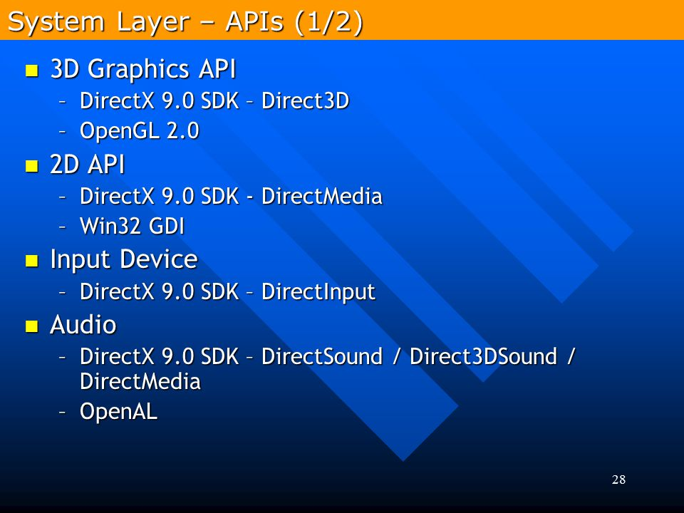 System Layer – APIs (1/2) 3D Graphics API 2D API Input Device Audio