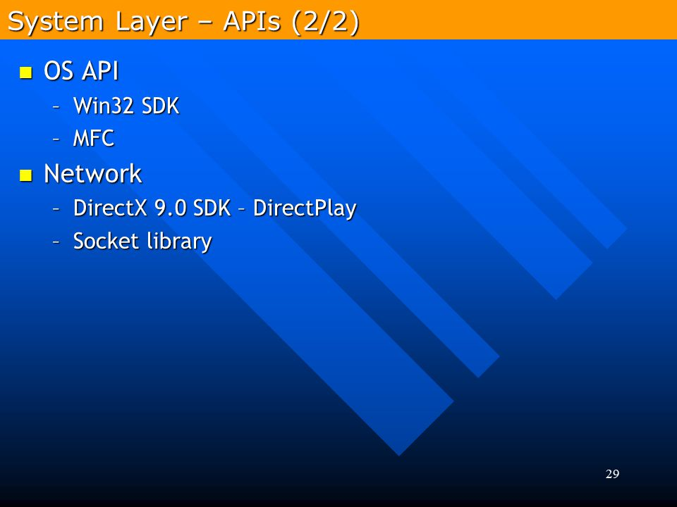 System Layer – APIs (2/2) OS API Network Win32 SDK MFC
