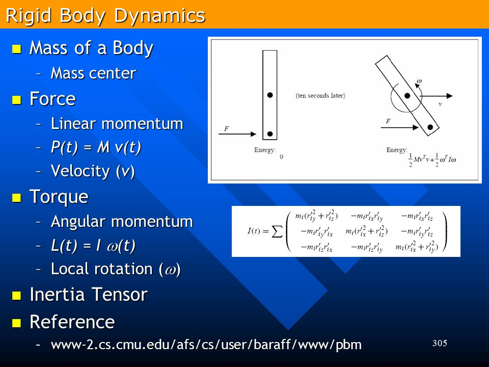 Rigid Body Dynamics Mass of a Body Force Torque Inertia Tensor