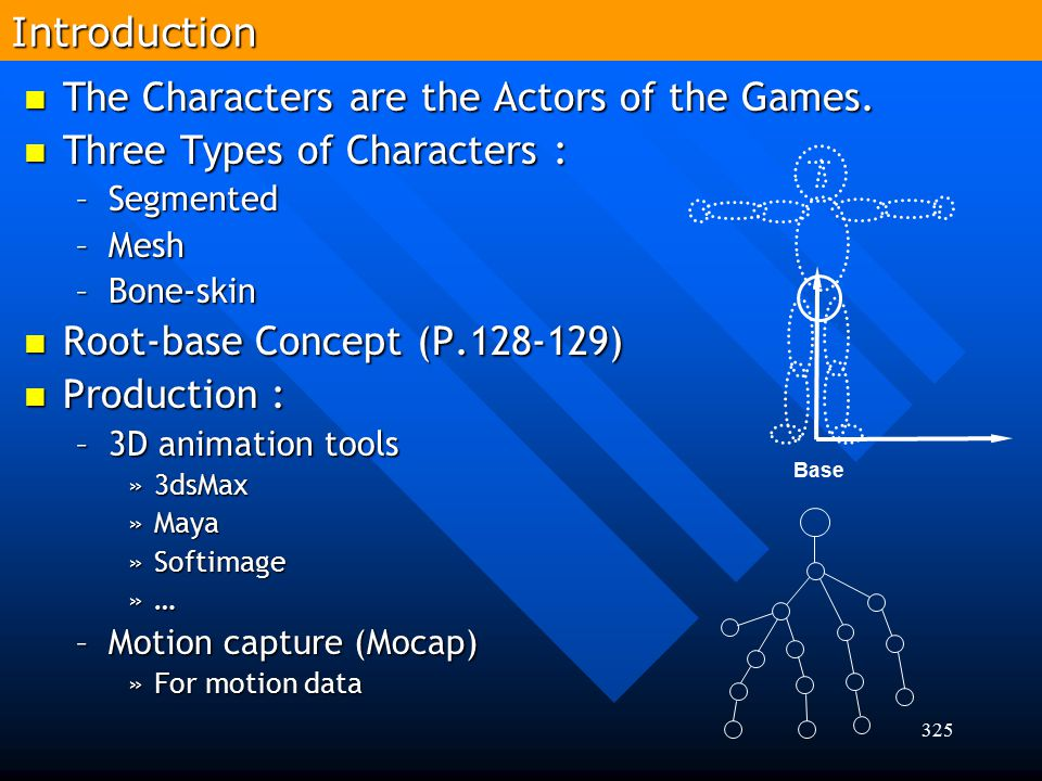 The Characters are the Actors of the Games.