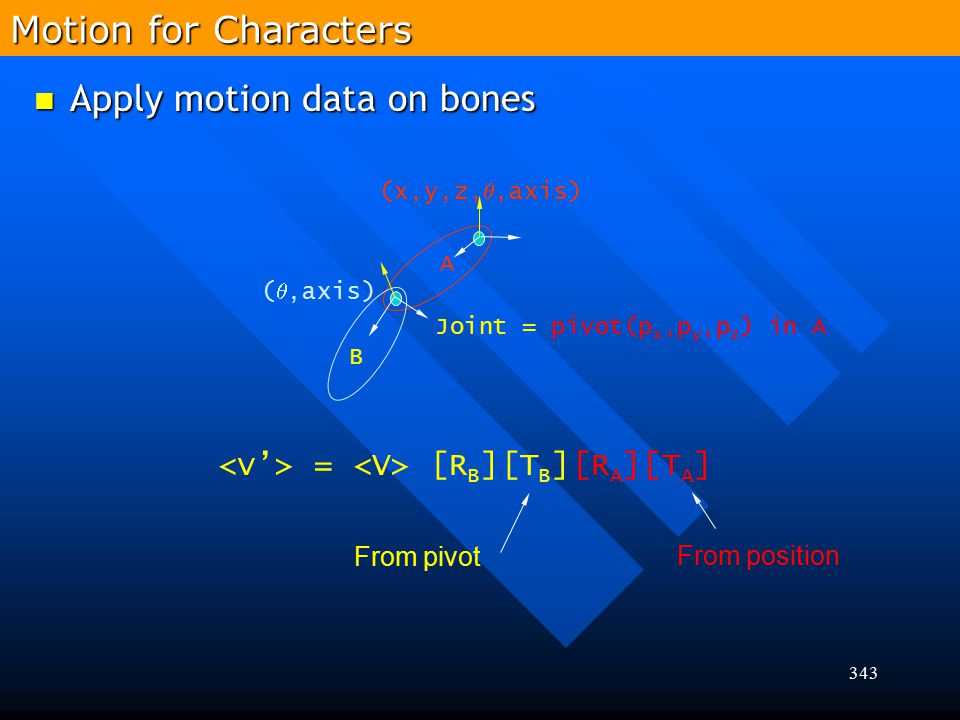 Apply motion data on bones