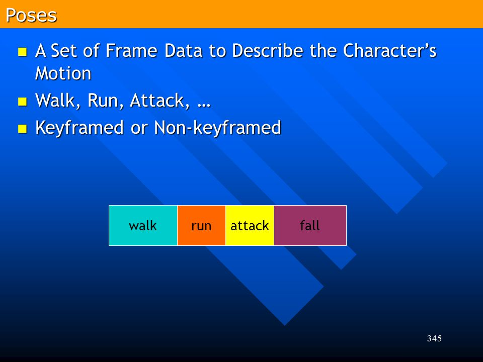 A Set of Frame Data to Describe the Character's Motion