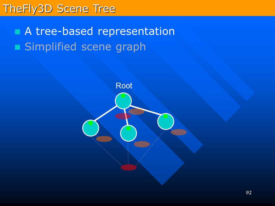 A tree-based representation Simplified scene graph