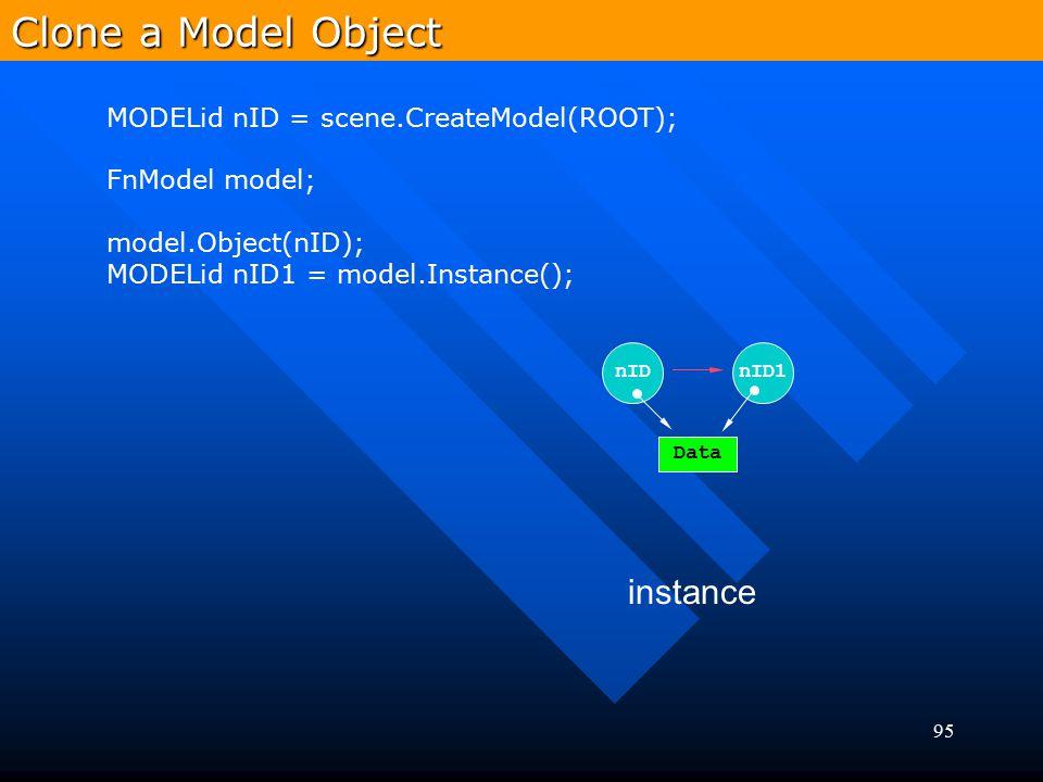 Clone a Model Object instance MODELid nID = scene.CreateModel(ROOT);