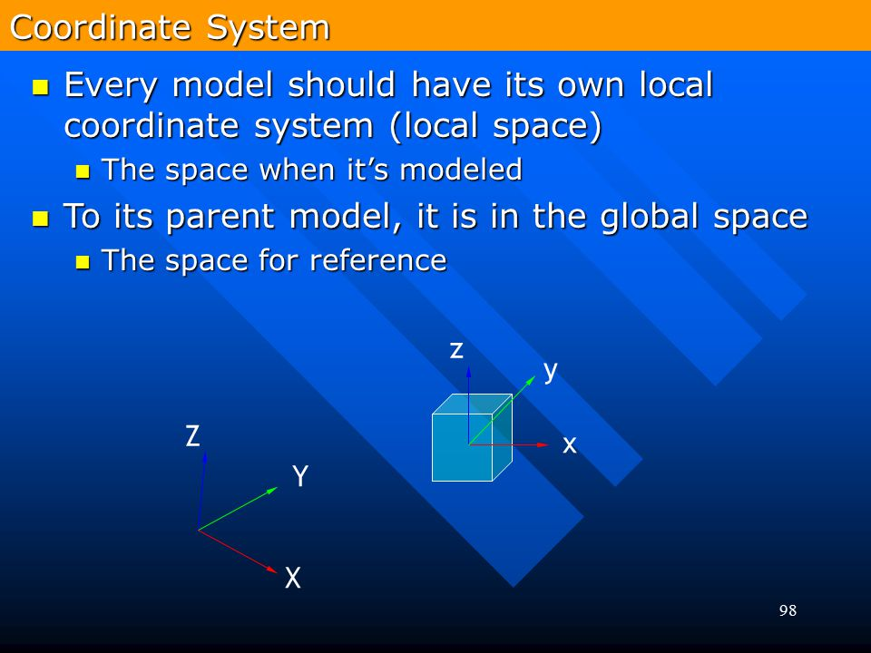 Every model should have its own local coordinate system (local space)