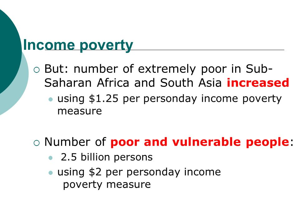 Income poverty But: number of extremely poor in Sub-Saharan Africa and South Asia increased. using $1.25 per personday income poverty measure.