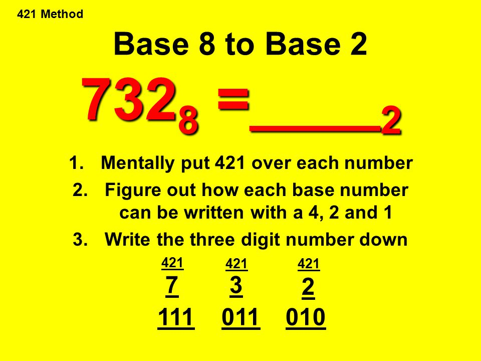 Base 8 to Base 2 7328 =____2 421 Method. Mentally put 421 over each number.