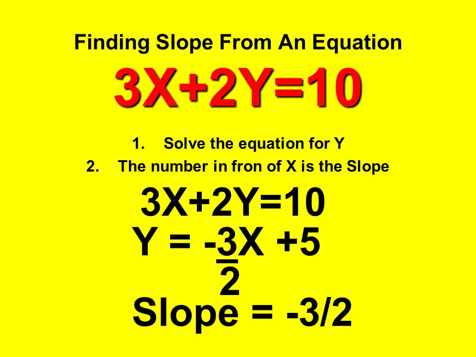 Finding Slope From An Equation 3X+2Y=10