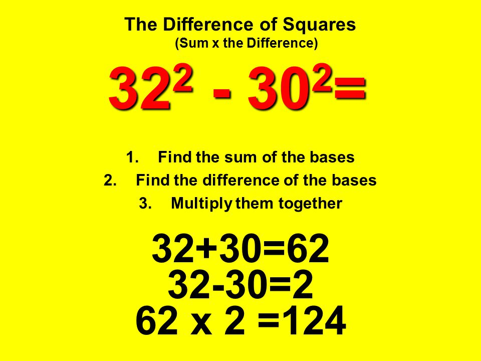 The Difference of Squares